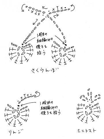 さくらんぼ&りんご&ミニトマトの極小モチーフの作り方 手順1|編み物|編み物・手芸・ソーイング|ハンドメイド・手芸レシピならアトリエ