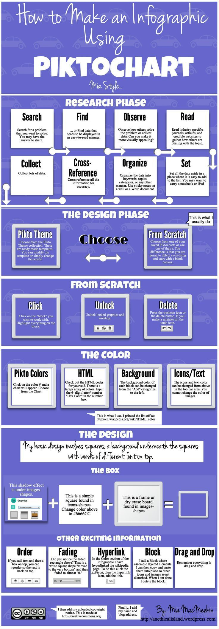 How to Make a Piktochart Infographic  http://anethicalisland.wordpress.com/2013/08/22/how-to-make-an-infographic/