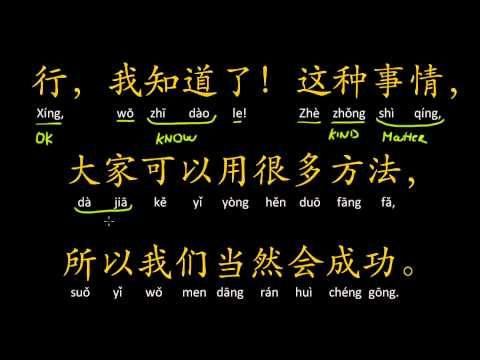 Fluent in Mandarin .com - Learn to Speak Mandarin Chinese Fluently, Tips and Techniques on How to Study Chinese