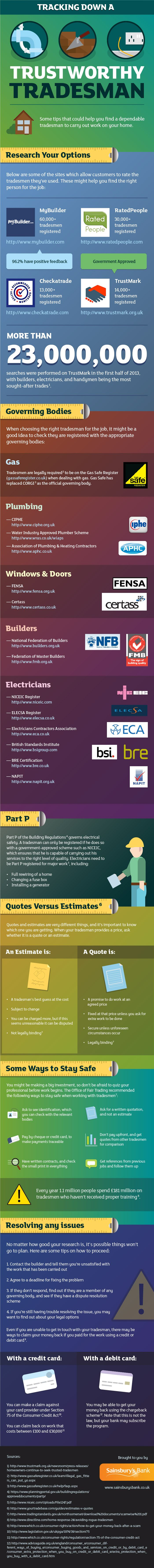 Great Infographic on tracking down a trustworthy tradesman!