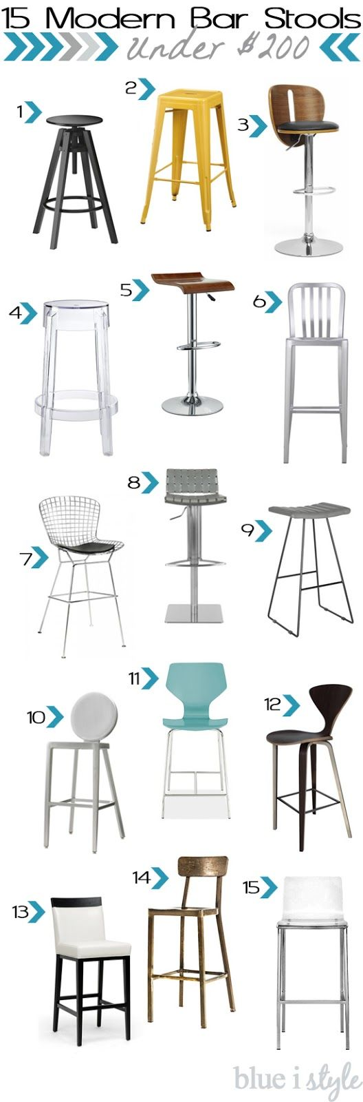 {shopping for style} 15 Modern Bar Stools Under $200 & the Ones We Picked For Our Kitchen