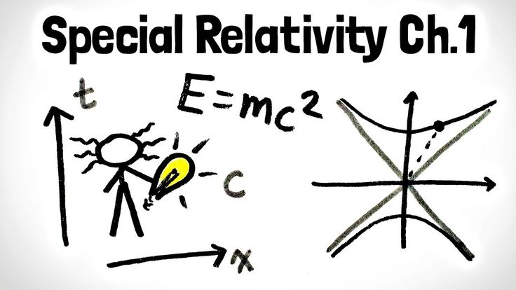 Why is Special Relativity Hard? | Special Relativity Chapter 1
