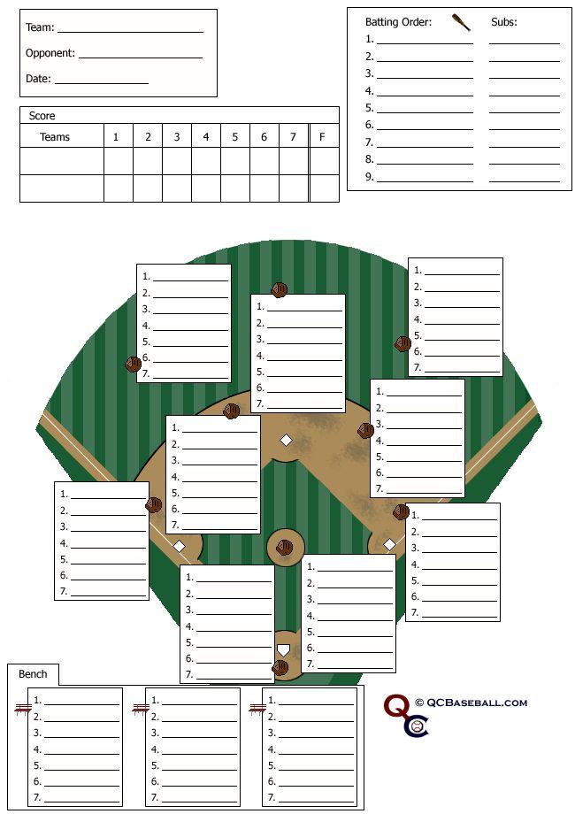 Defesive lineup card baseball pinterest for T ball lineup template