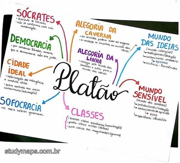 Filosofia Da Educação, Estudos Para