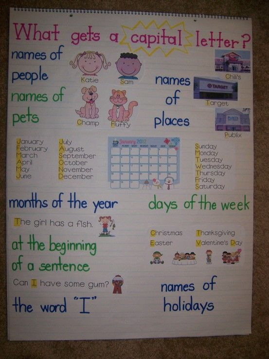 Proper Nouns - Capitalization Rules create chart as a class. Add words for each category using sticky notes- use during literacy stations