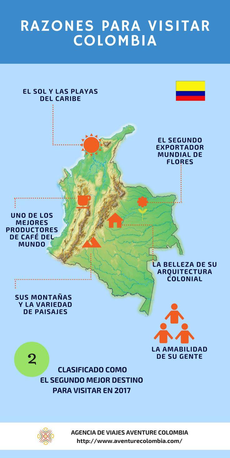¡Descubre porque #Colombia es uno de los mejores destinos para tus #vacaciones!