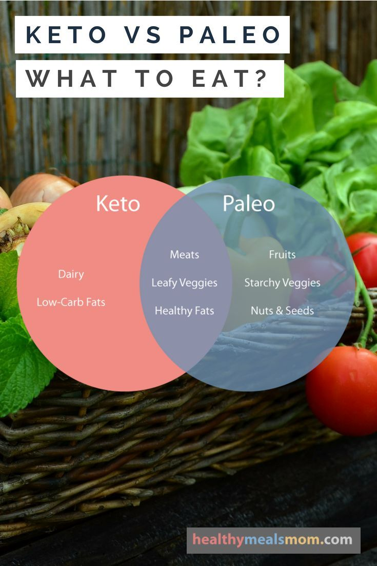 Keto Vs Paleo Difference Between Paleo And Keto Which Is Right For You Paleo Vs Keto Paleo Diet Keto Diet Food List