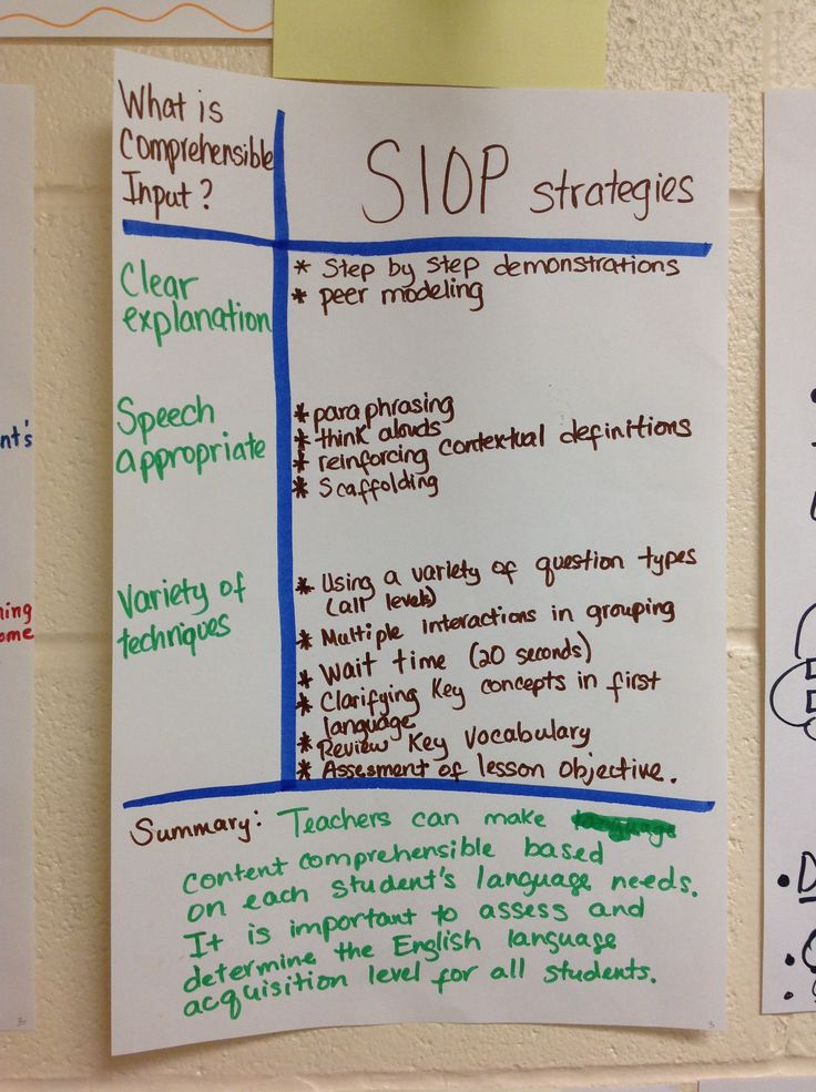create a siop lesson plan for a content area and or grade level Siop® lesson plan class/subject area(s): math grade level: kindergarten unit/theme: counting to 5 lesson duration: 45 min common core state standards: (preparation) know number names and the count sequence.