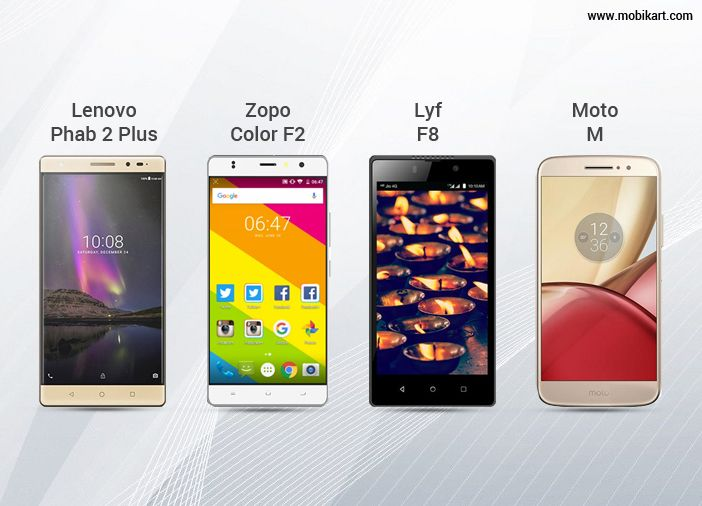 Latest Smartphones Launches in India