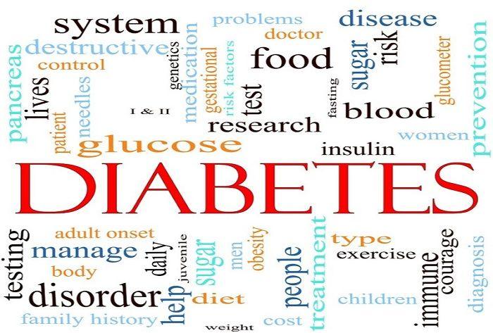 Γιατί ο Διαβήτης ΔΕΝ είναι μια Νόσος του Ζαχάρου. Ο διαβήτης είναι το συχνότερο μεταβολικό νόσημα, το οποίο έλαβε αυτές τις διαστάσεις σχετικά πρόσφατα. Η α