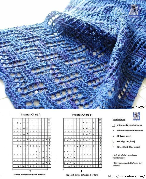 knitted geometric lace scarf. site is in Russian (I think) but there's a graph // Вязание-спицы Шали+шапки+шарфы