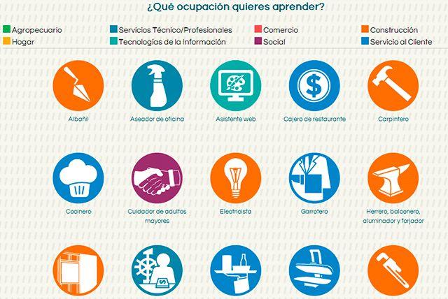 La Fundación Carlos Slim ofrece por Internet una amplia variedad de #cursos gratuitos de capacitación para el trabajo.