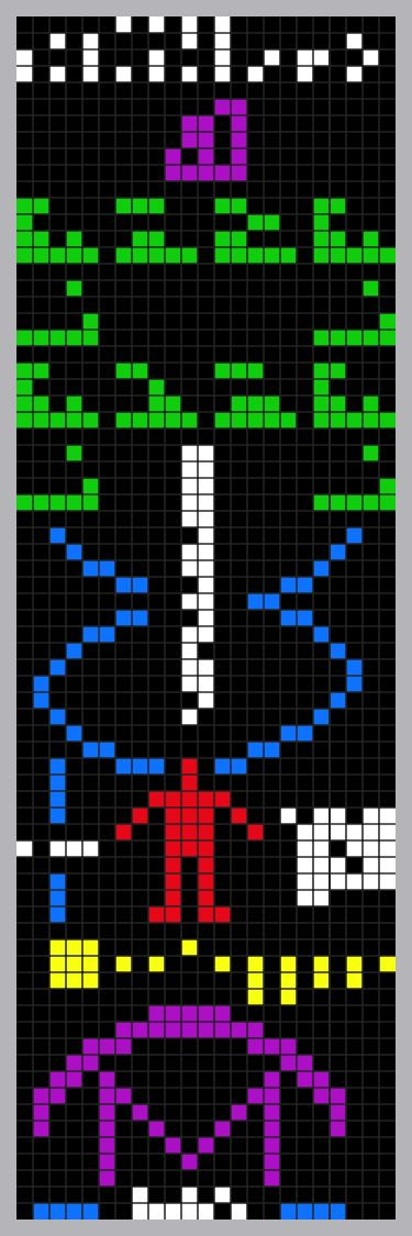 The Arecibo Message - This is the message with color added to highlight its separate parts. The actual binary transmission carried no color information.