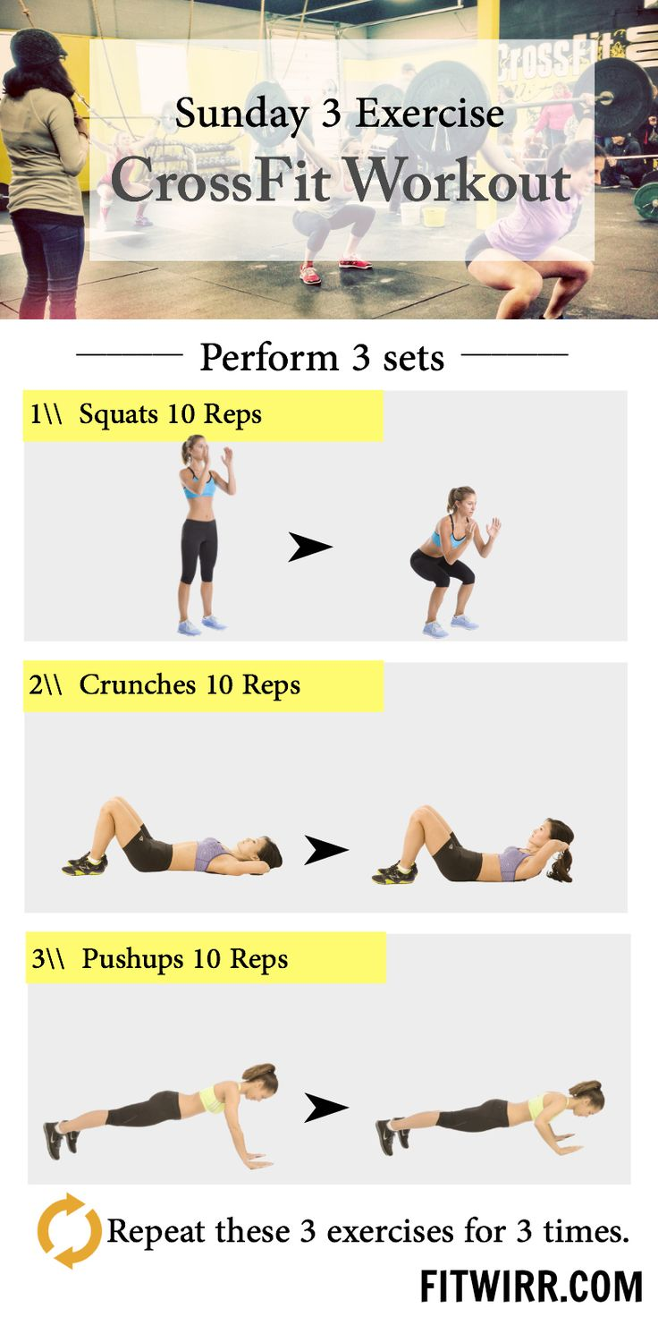 Body weight training: Is it effective for strength ...
