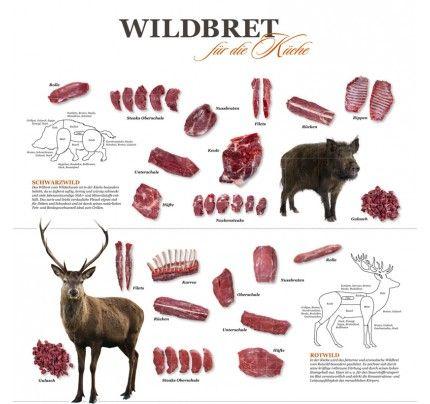 Das HALALI Wildbret-Poster Hochwild