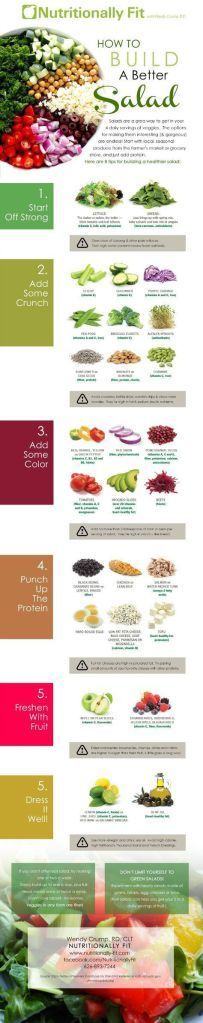 The 25+ best Diet chart ideas on Pinterest Weight charts for - diet chart