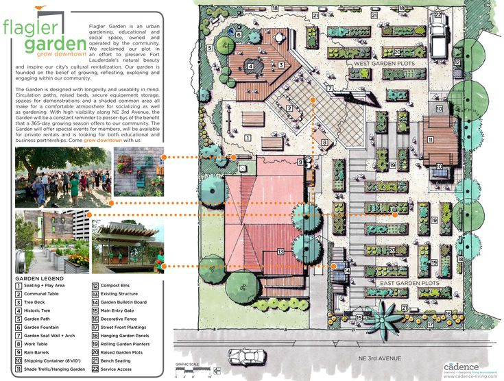 Garden Plot Plans Finest Landscape And Garden Design Plan Example