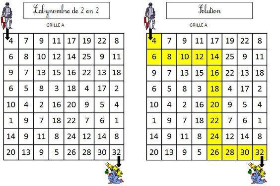 CP-CE1 : Les LABYNOMBRES: Autonomie en Maths | BLOG de Monsieur Mathieu NDL