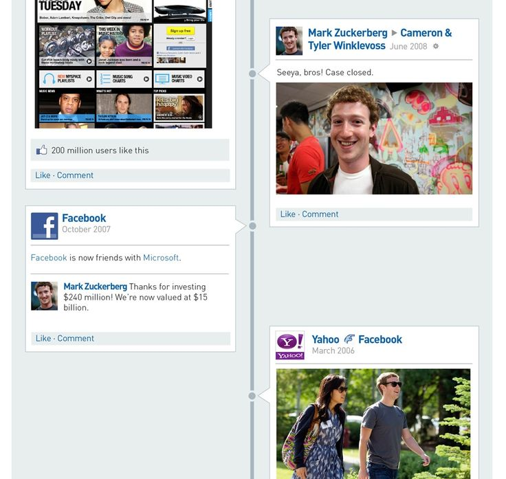 The History Of Facebook, Timeline-Style part3 #socialmedia #facebook #infographics @optimanova