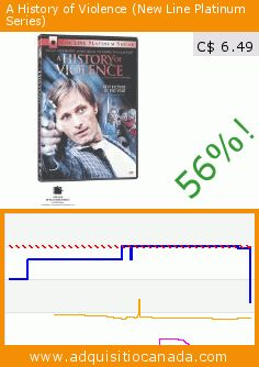 A History of Violence (New Line Platinum Series) (DVD). Drop 56%! Current price C$ 6.49, the previous price was C$ 14.74. https://www.adquisitiocanada.com/alliance-films/history-violence-new-line