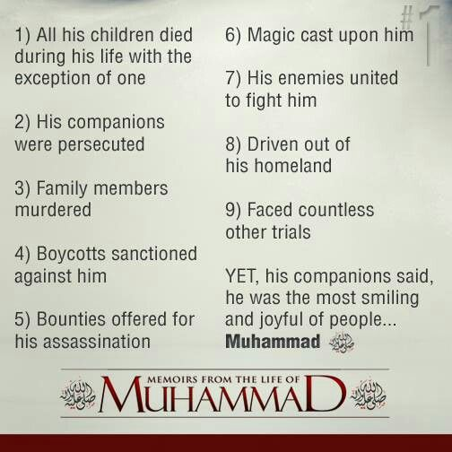 Prophet Muhammad peace be upon him