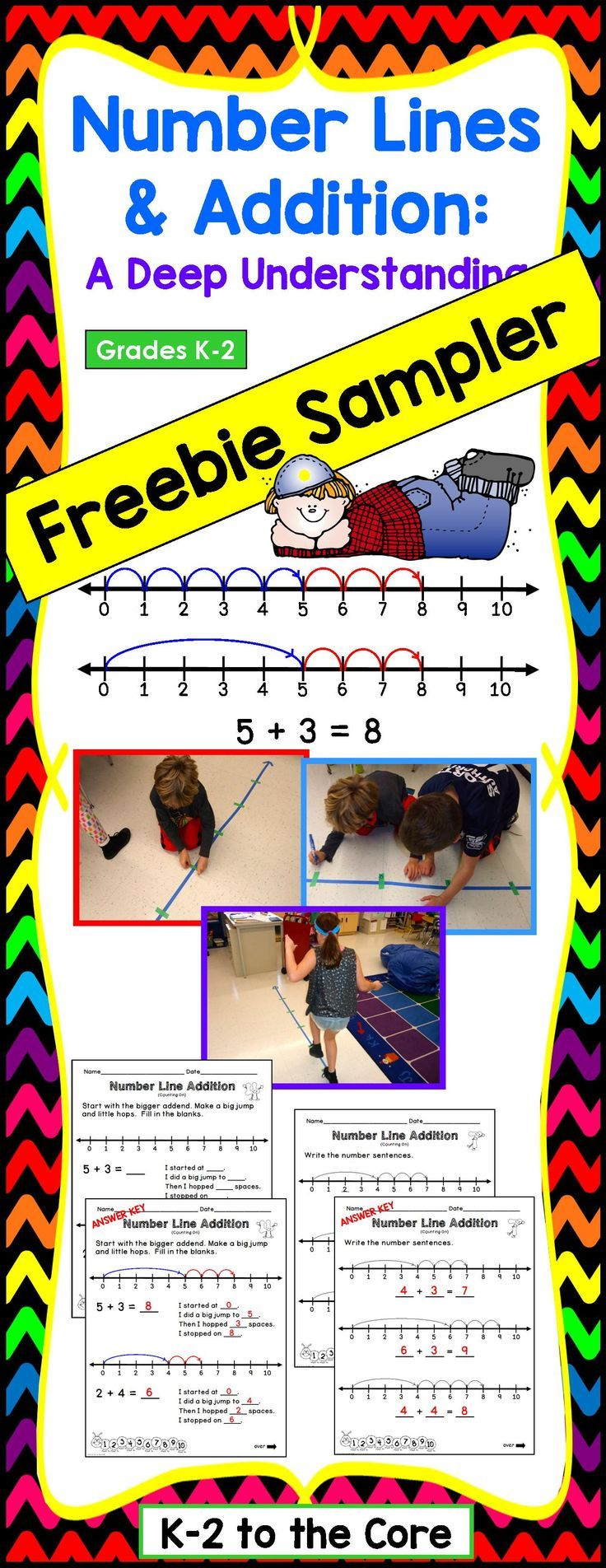 best images about math ideas addition and subtraction on 17 best images about math ideas addition and subtraction equation anchor charts and kindergarten math