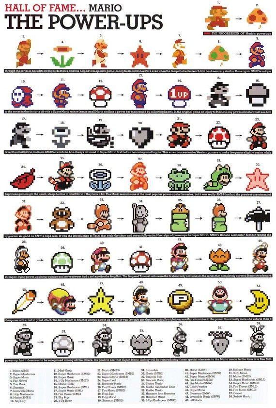 Super Mario Bros Items Cross Stitch Pattern. $5.00, via Etsy.
