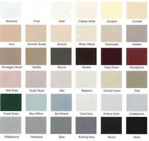 Alcoa Aluminum Gutter Color Chart Cement Design Gutter
