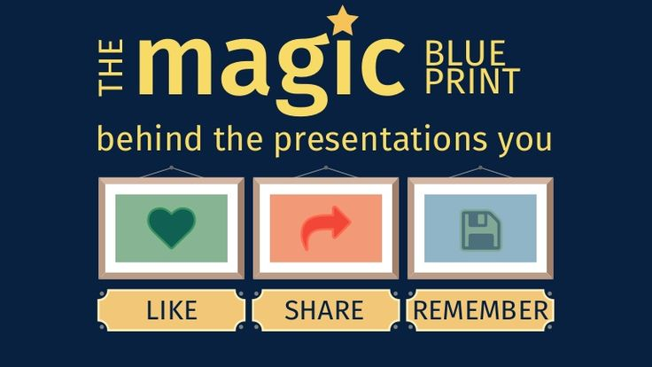 The magic blueprint behind the presentations you like, share and remember http://fbbr.co/magic