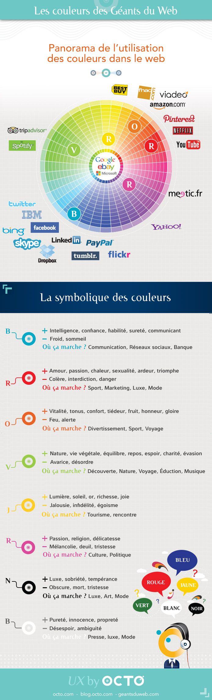 Source:http://blog.octo.com/les-couleurs-des-geants-du-web-2/     Les couleurs des géants du web