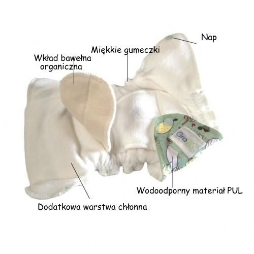 Pieluszka Wielorazowa Grovia AIO, dla noworodka: http://www.ekomaluch.pl/szukaj?szukaj=tak&fraza=grovia+dla+noworodka