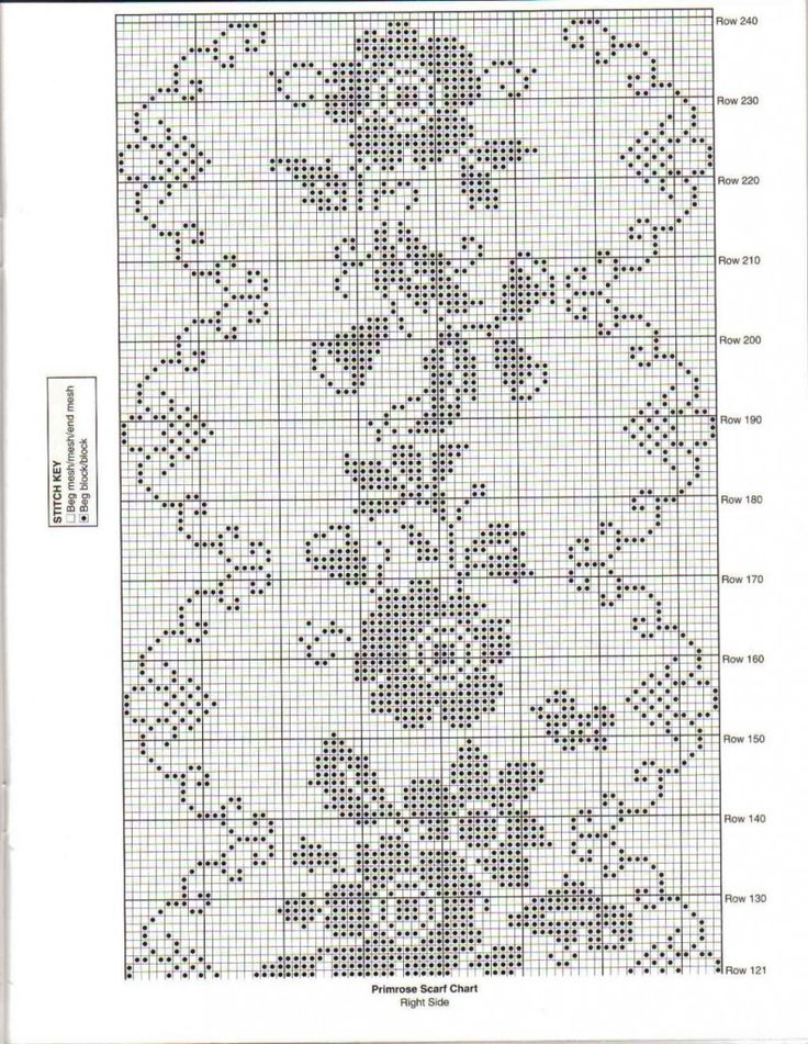 crochet filet pattern - Αναζήτηση Google