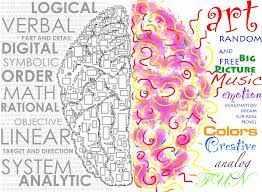 The Right Brain vs. Left Brain Conundrum this is soooo true!! No wonder my mother and I are so different. I'm right brained. She is left brained.