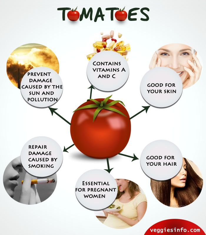 Tomato Nutrition Summary , Uses , Health Properties | VeggiesInfo #tomato #tomatoes #properties #vegetables #Healthyfood #nutritions #benefits #veggies #veggiesinfo #recepies #remedies #medicinal #medicine #hairgrowth #beauty Some Health Benefits: - Tomatoes are good for your #skin. - Tomatoes help Repair #Damage Caused by #Smoking. - Tomatoes are good for your #hair. To know more: http://veggiesinfo.com/tomato/