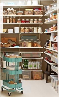 Organization Kitchen Pantry Organization In 2018 Pinterest