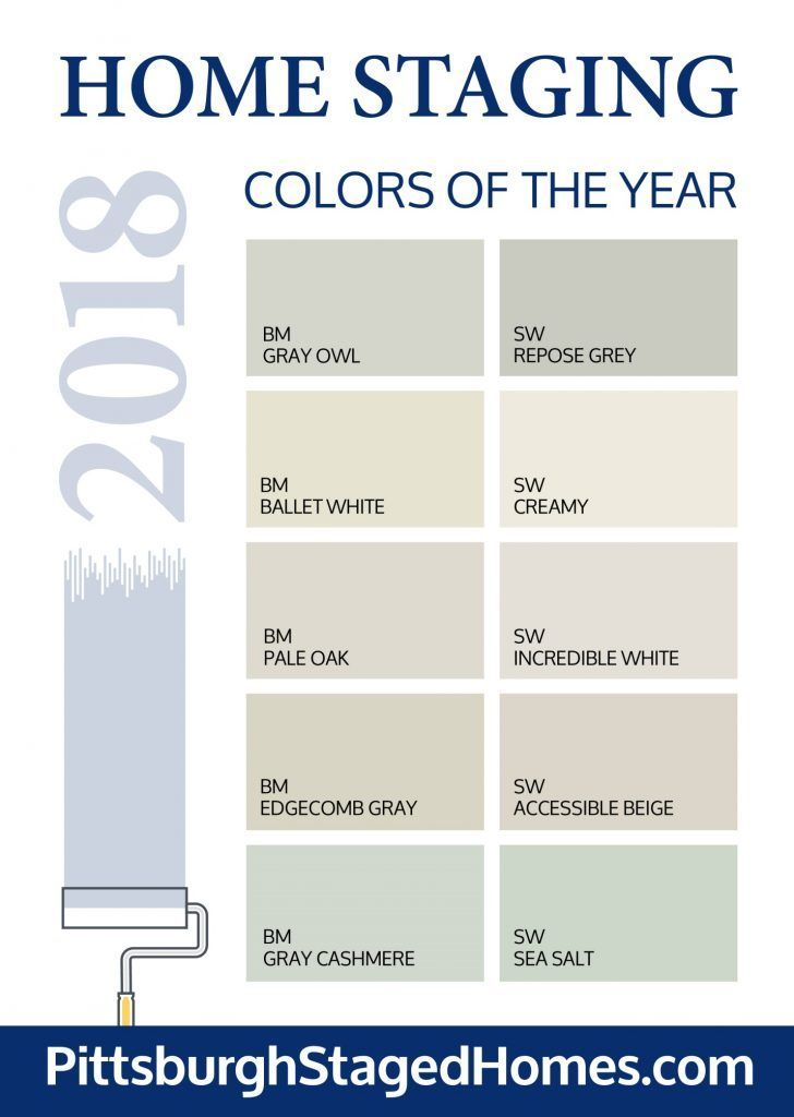 Pittsburgh Staged Homes Staging Colors Of The Year Home Staging