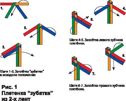 схема плетения из бумажных лент плетенки зубатка