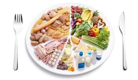 Здоровое правильное питание: принципы, правила, рекомендации для похудения