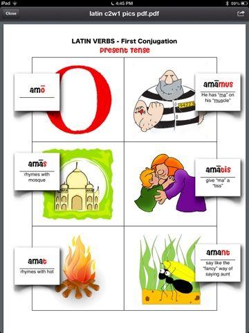 CC2W1,2,13&14 1st conjugation verb present tense