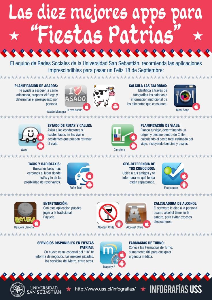 Las diez mejores apps para Fiestas Patrias