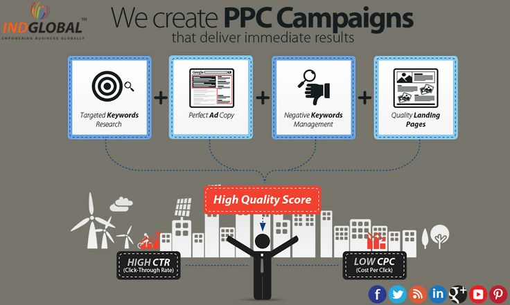 Looking for #PPC #Advertising #Management Service? #INDGLOBAL is Leading #PPC #Marketing and #Management Company #Driving #Success with Pay Per Click http://www.seocompanybangalore.in/