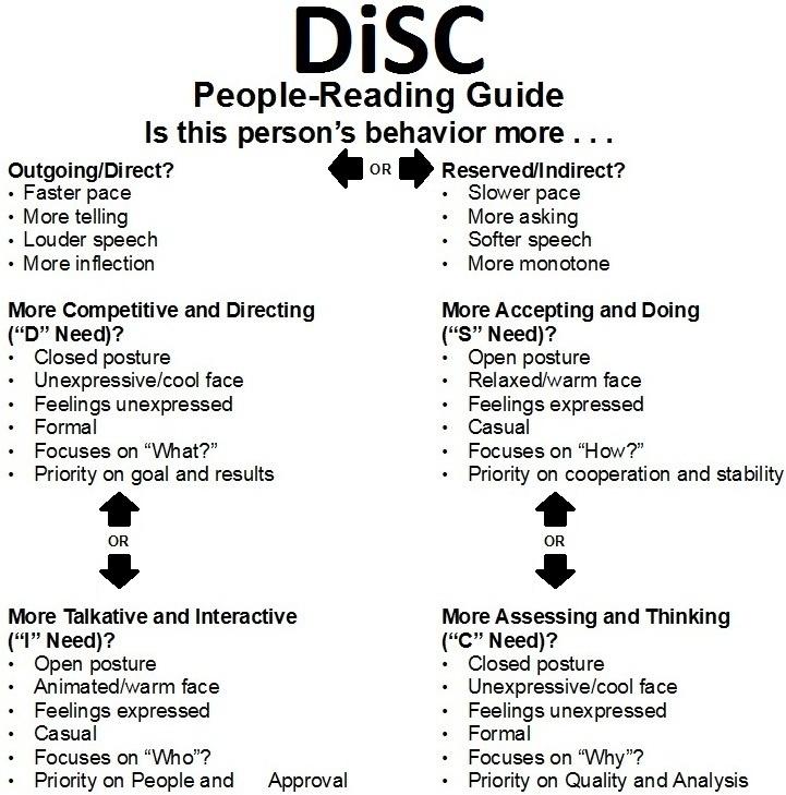 test essay personality test essay