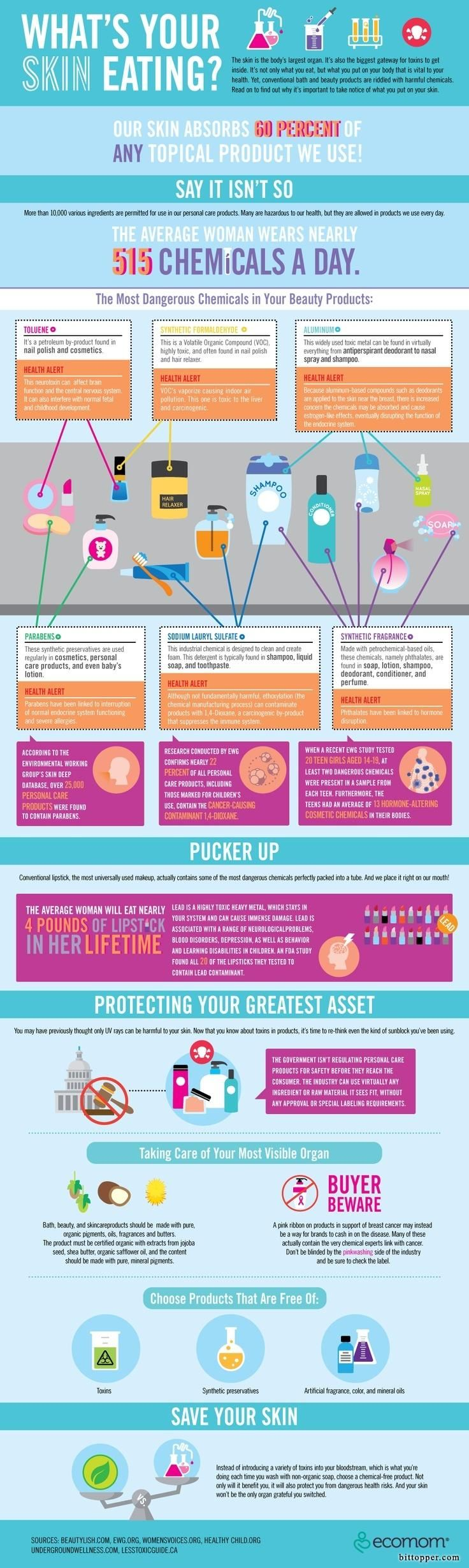 What's your skin eating? You skin obsorbs whatever is put on it in 26 seconds. Get your certified organic beauty products at Green People www.greenpeople.co.uk  #health #infographic via bittopper.com #beauty #skincare #organic
