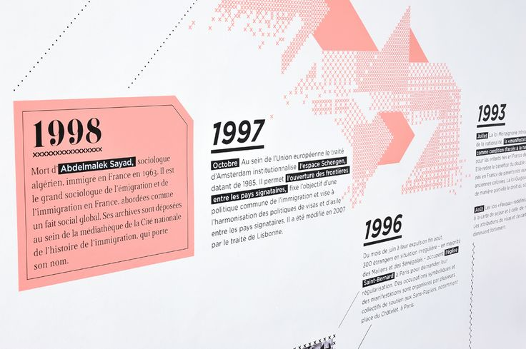 Wall signage for office timeline on stairwell. Company history wall graphic up the stairs