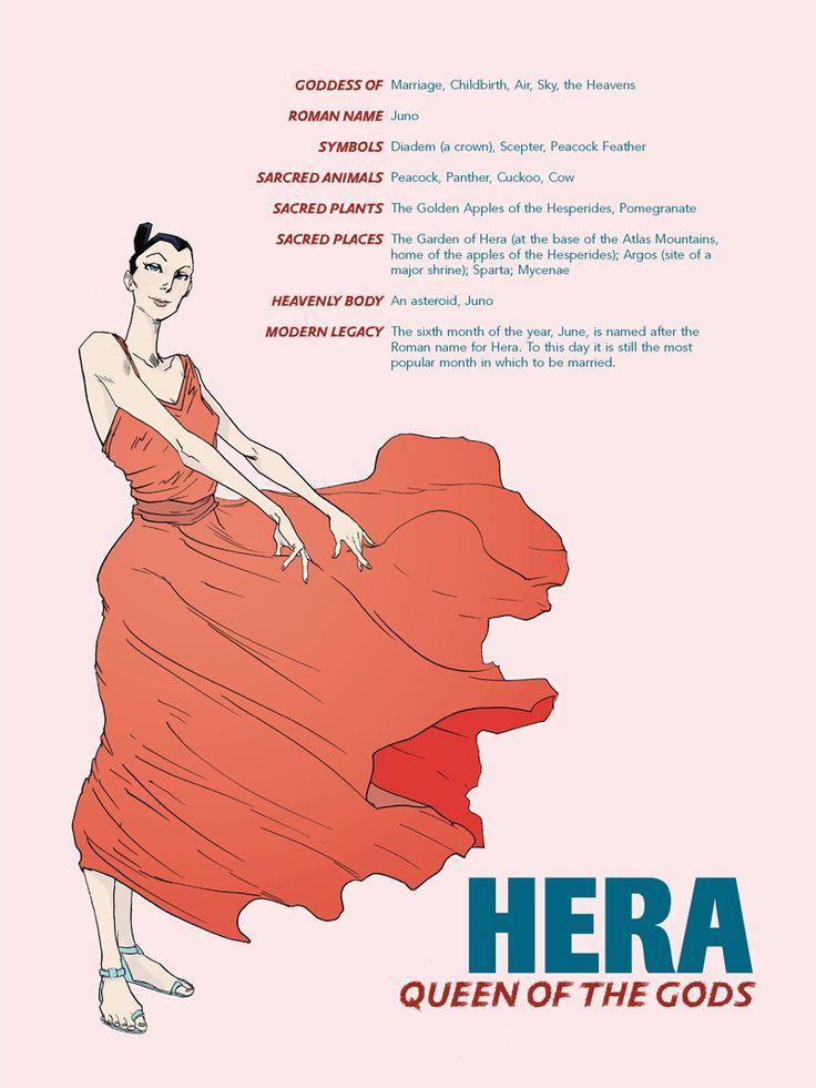 Mythology + Religion: Greek Goddess Hera | #Mythology #GreekMythology #Hera