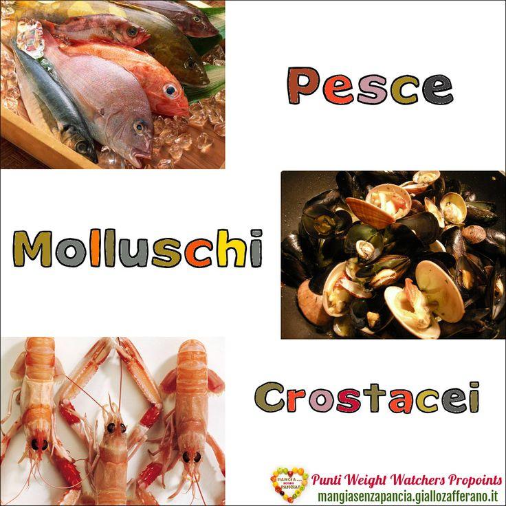 Lista Punti Weight Watchers Pesce Molluschi e Crostacei per calcolarne il valore da inserire nel diario alimentare quotidiano