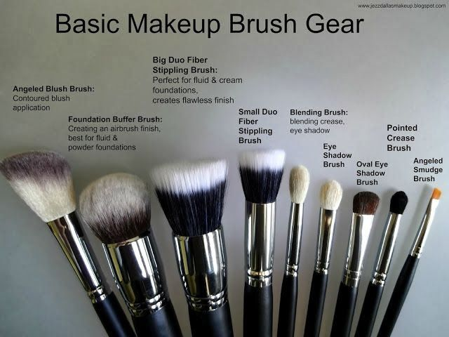Jezz Dallas ☵ MAKE-UP your mind.: How To Choose An Essential Makeup Brush Set! Makeup Gear You Need To Have! http://jezzdallasmakeup.blogspot.com/