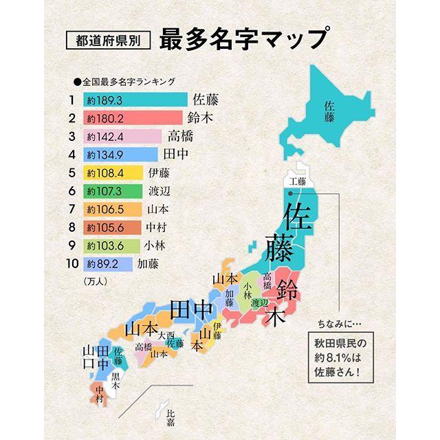 「都道府県別『多い名字』マップ」。日本で最も多い名字は「佐藤」。200人いたら3人は佐藤姓である。その次は僅差で「鈴木」、そして「高橋」と続く。しかし、西日本に住んでいる人からすると、このランキングにはピンとこないかもしれない。そこで、都道府県別に最も多い名字を調べてみたところ、面白い事実が判明。名字によって西高東低があったり、ある県に名字が集中していたりする事象が見受けられた。あなたの都道府県では、どの名字が最も多い? 「図にするとわかる。」インフォグラフィックメディア:ZUNNY(ズーニー) http://zunny.jp/00000518 #infographic #map #ZUNNY #名字 #名前 #佐藤 #鈴木 #都道府県