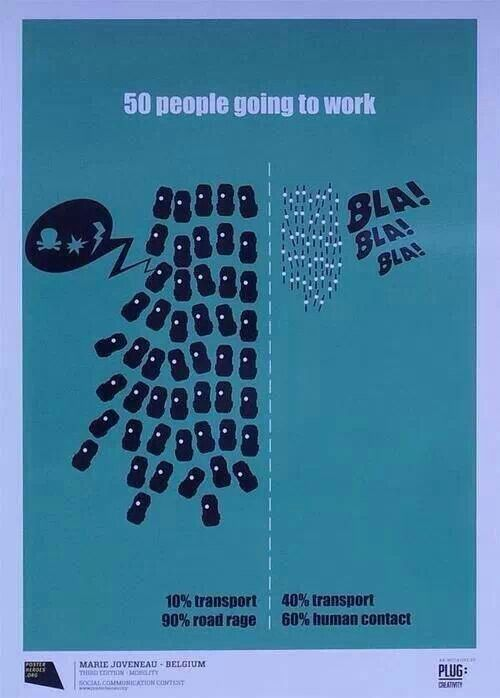 Cars vs bikes in #commuting #sustainable #traffic