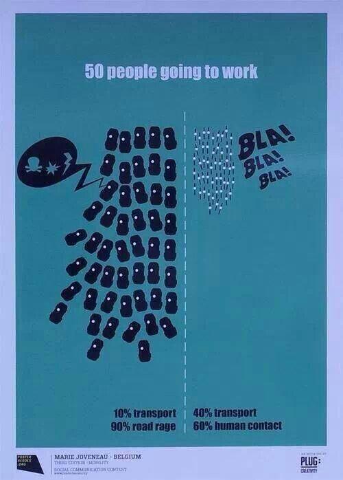 abatconnection:  Cars vs. bikes